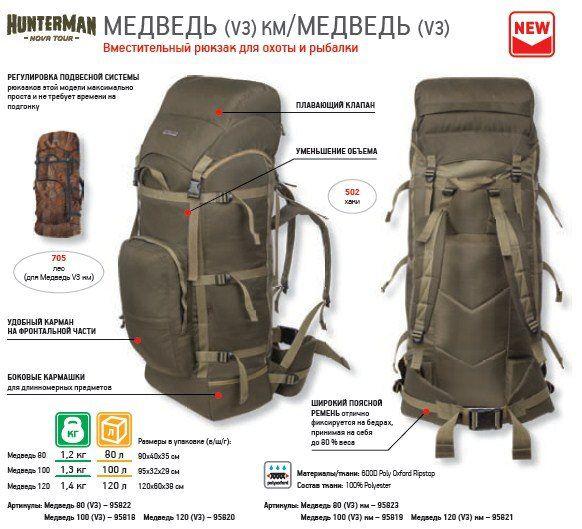 Рюкзак медведь купить рюкзак нежный возраст